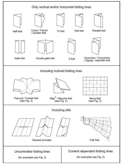 miura ori fold instructions