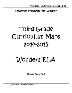 list of instructional practices