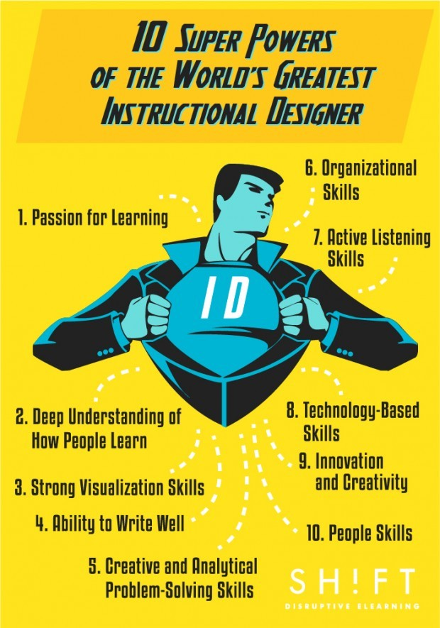 instructional design skills and knowledge