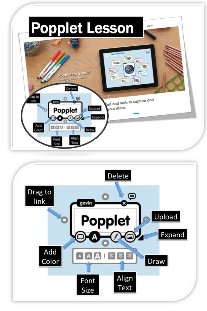 tools for classroom instruction that works